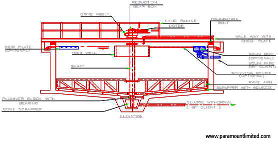Secondary Clarifier Detail - Paramount Limited